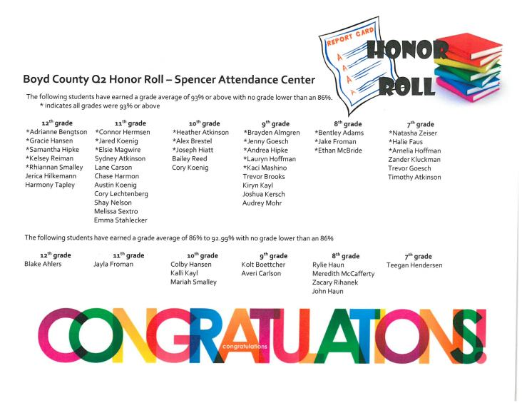 Q2 Honor Roll Spencer
