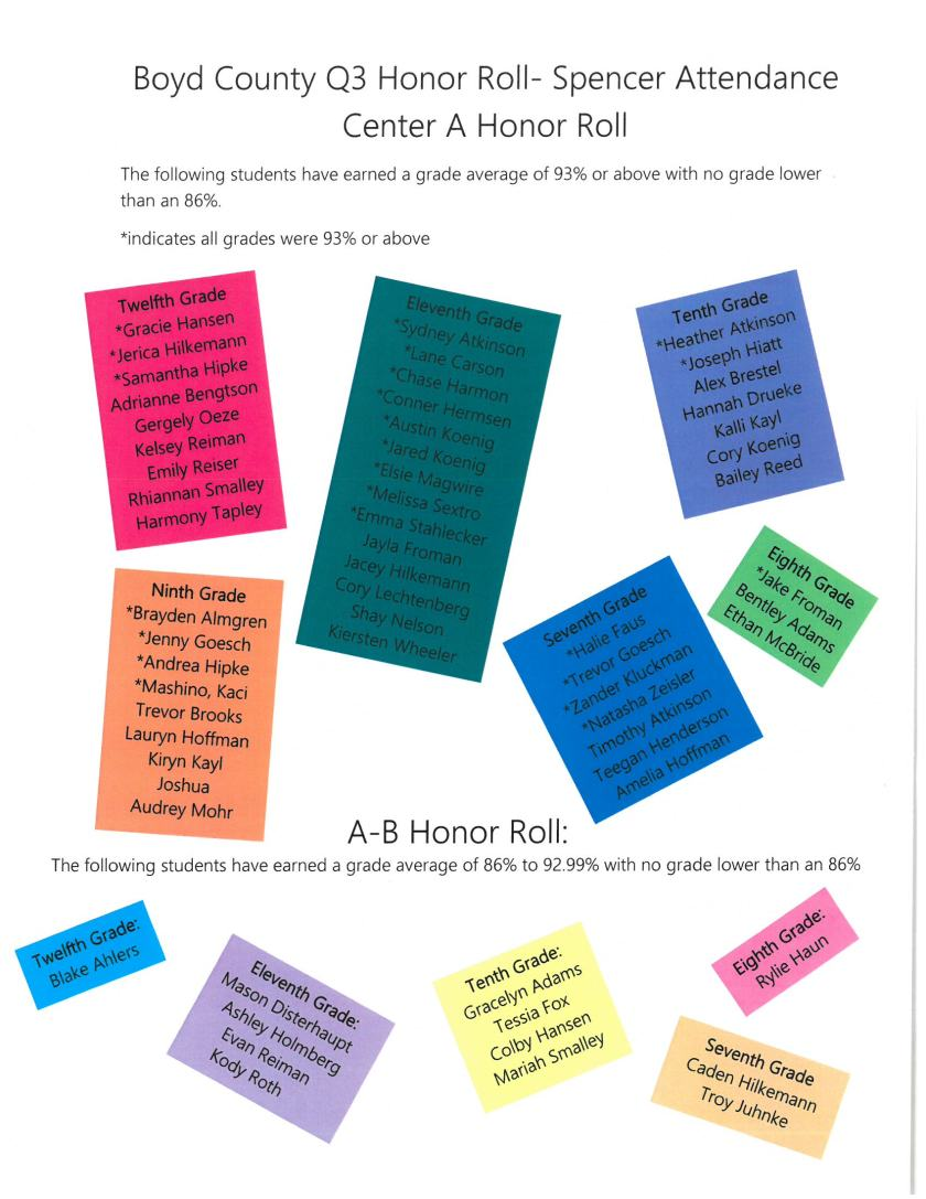 Q3 honor roll