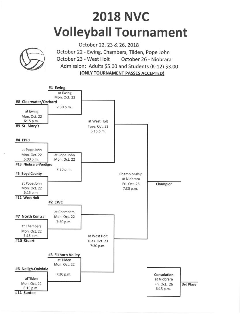 2018 NVC VB Brackets jpeg